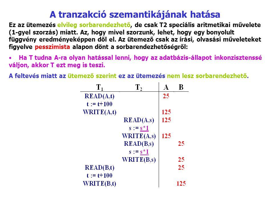 A tranzakció szemantikájának hatása Ez az ütemezés elvileg sorbarendezhető, de csak T2 speciális aritmetikai művelete (1-gyel szorzás) miatt. Az, hogy