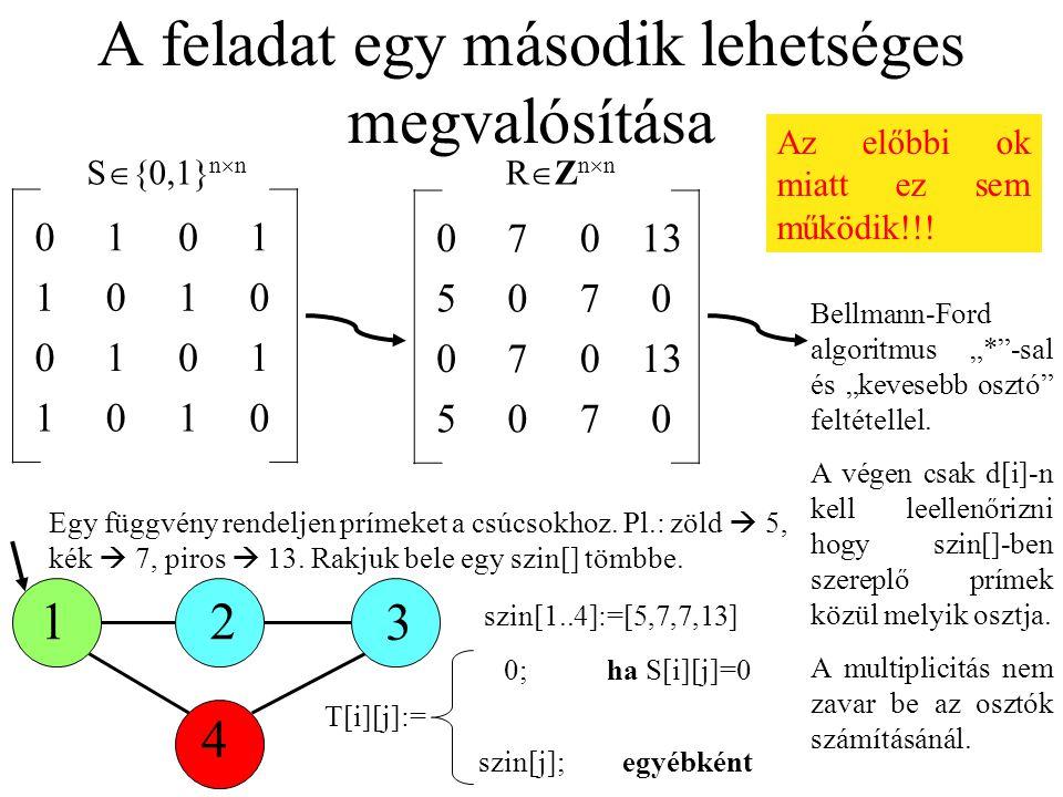 A feladat egy második lehetséges megvalósítása 0101 1010 0101 1010 07013 5070 070 5070 12 3 4 Egy függvény rendeljen prímeket a csúcsokhoz.