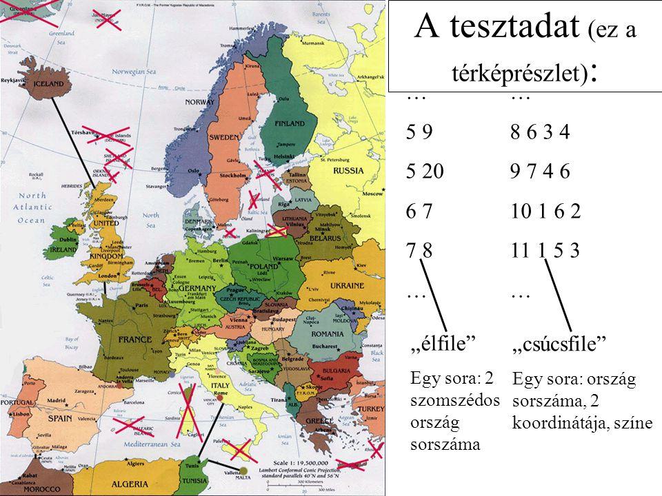"""A tesztadat (ez a térképrészlet) : … 5 9 5 20 6 7 7 8 … 8 6 3 4 9 7 4 6 10 1 6 2 11 1 5 3 … """"élfile Egy sora: 2 szomszédos ország sorszáma """"csúcsfile Egy sora: ország sorszáma, 2 koordinátája, színe"""