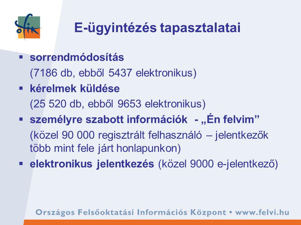 E-ügyintézés tapasztalatai  sorrendmódosítás (7186 db, ebből 5437 elektronikus)  kérelmek küldése (25 520 db, ebből 9653 elektronikus)  személyre s