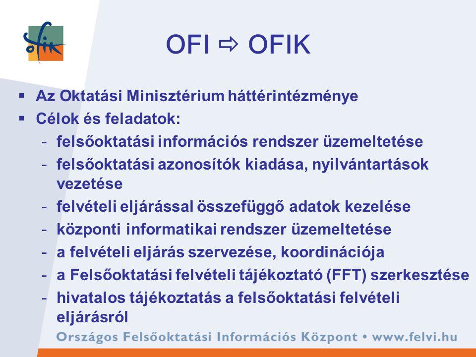 OFI  OFIK  Az Oktatási Minisztérium háttérintézménye  Célok és feladatok: -felsőoktatási információs rendszer üzemeltetése -felsőoktatási azonosító