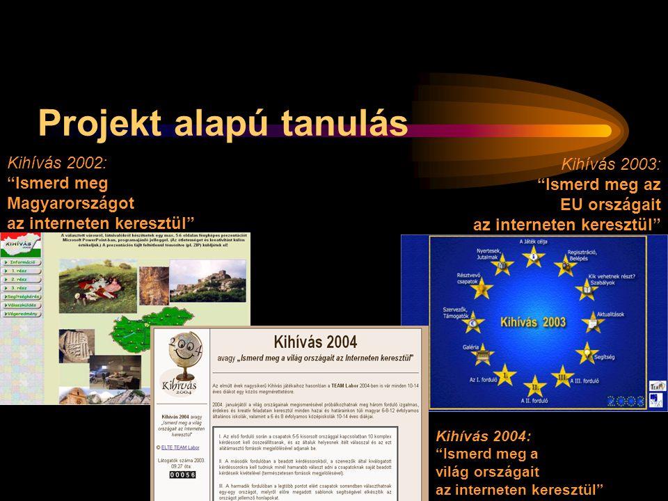 """Kihívás 2002: """"Ismerd meg Magyarországot az interneten keresztül"""" Kihívás 2003: """"Ismerd meg az EU országait az interneten keresztül"""" Kihívás 2004: """"Is"""