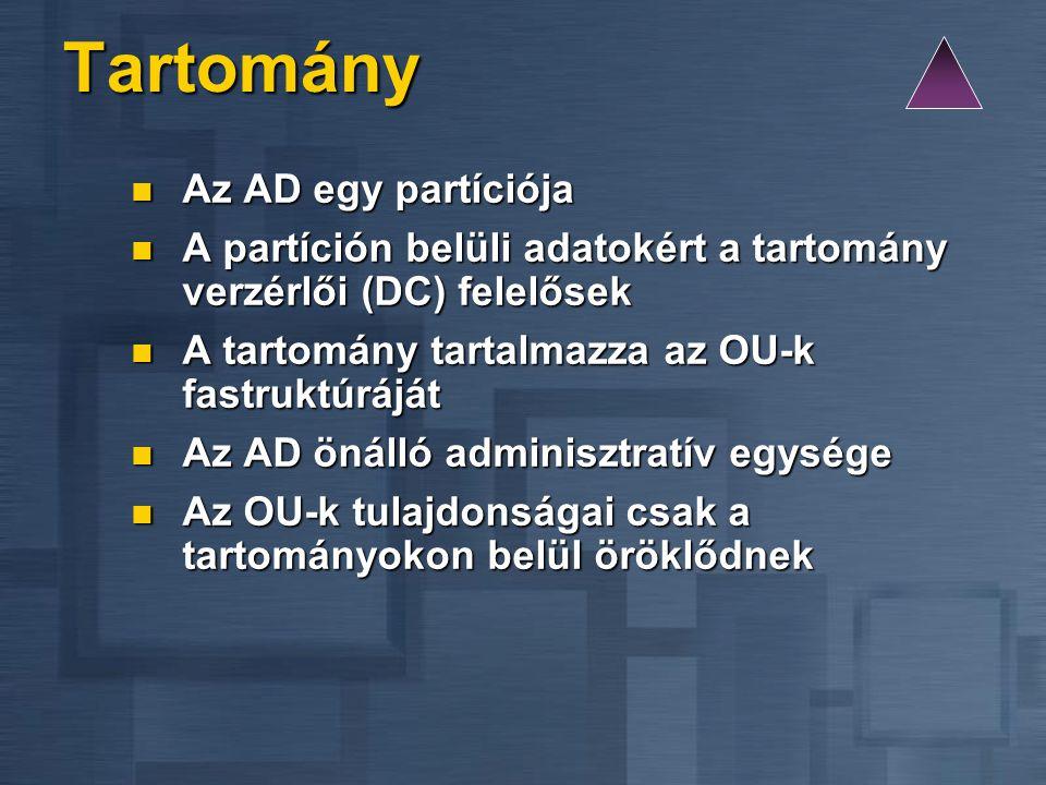 Tartomány Az AD egy partíciója Az AD egy partíciója A partíción belüli adatokért a tartomány verzérlői (DC) felelősek A partíción belüli adatokért a t