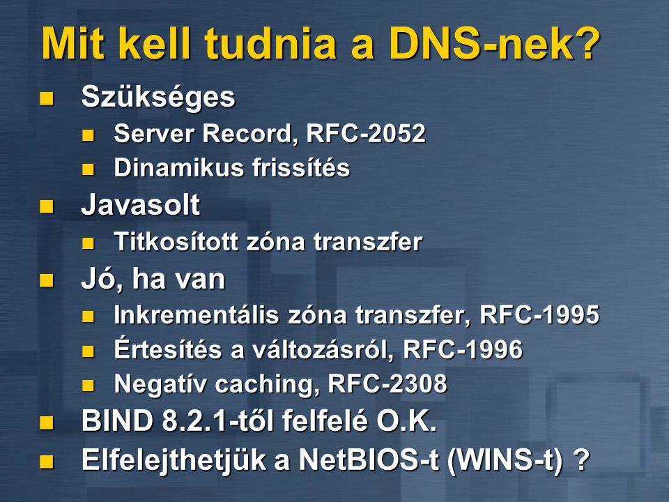 Mit kell tudnia a DNS-nek? Szükséges Szükséges Server Record, RFC-2052 Server Record, RFC-2052 Dinamikus frissítés Dinamikus frissítés Javasolt Javaso