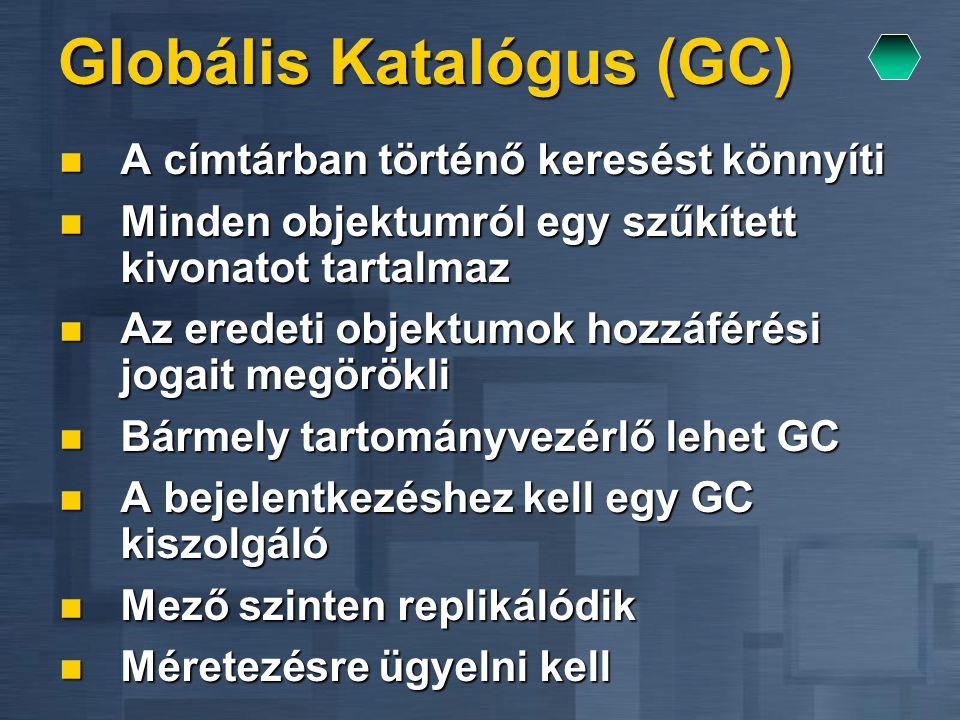 Globális Katalógus (GC) A címtárban történő keresést könnyíti A címtárban történő keresést könnyíti Minden objektumról egy szűkített kivonatot tartalm