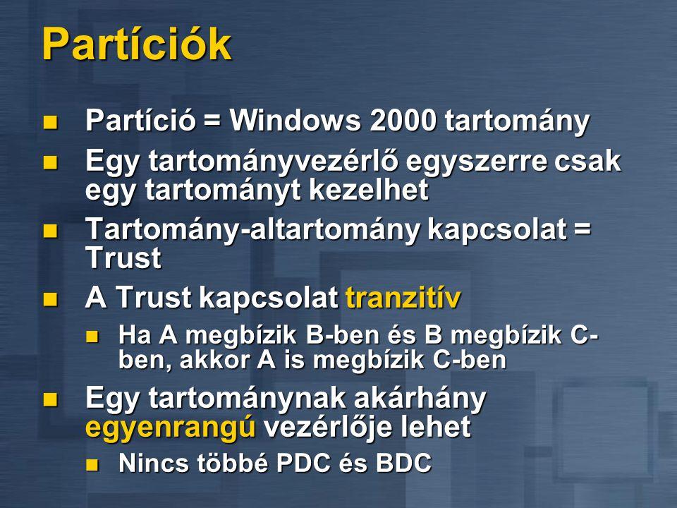 Partíciók Partíció = Windows 2000 tartomány Partíció = Windows 2000 tartomány Egy tartományvezérlő egyszerre csak egy tartományt kezelhet Egy tartomán