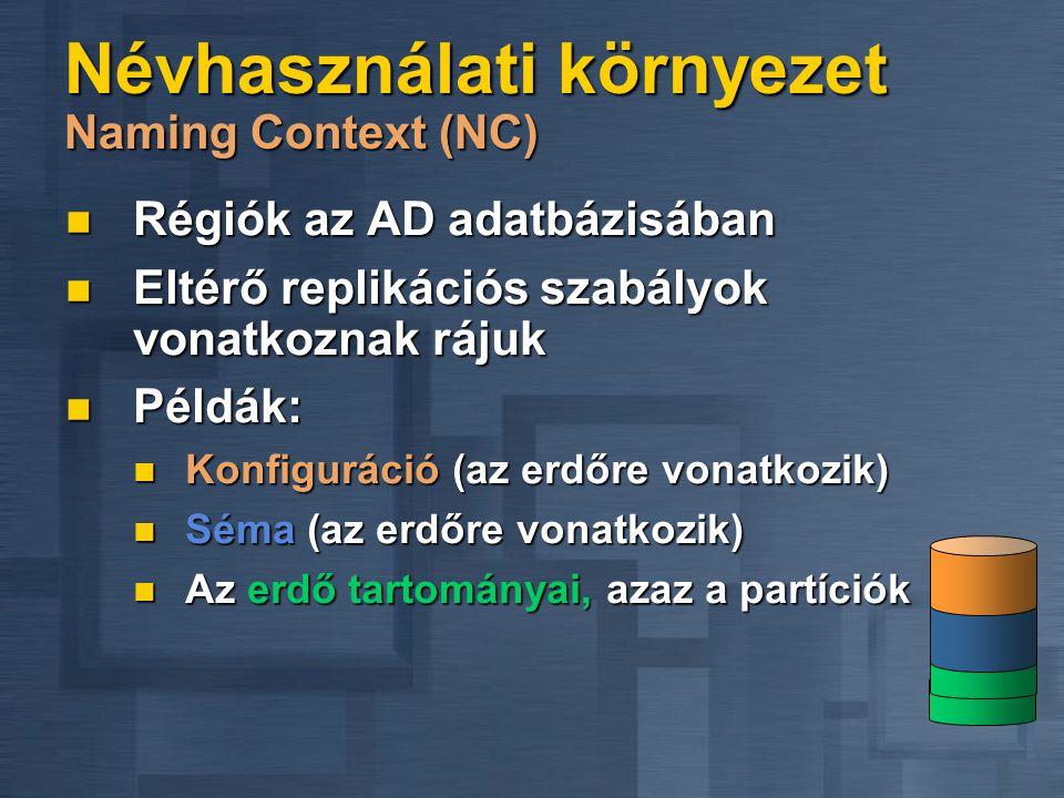 Névhasználati környezet Naming Context (NC) Régiók az AD adatbázisában Régiók az AD adatbázisában Eltérő replikációs szabályok vonatkoznak rájuk Eltér