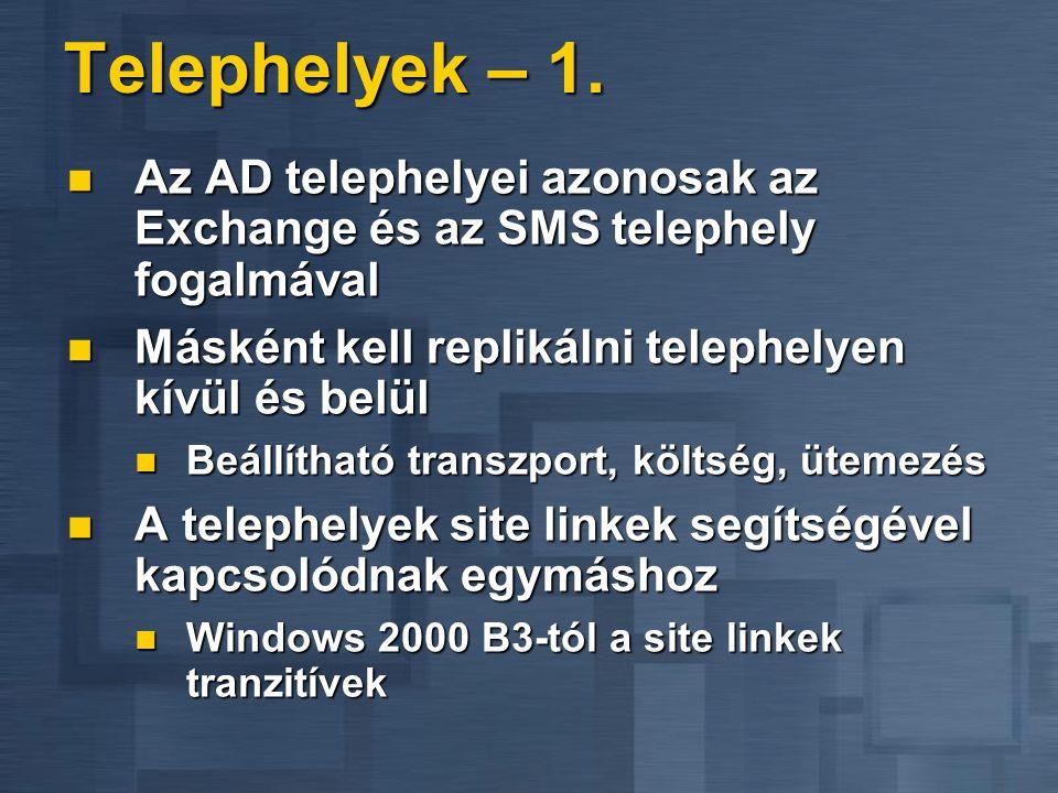 Telephelyek – 1. Az AD telephelyei azonosak az Exchange és az SMS telephely fogalmával Az AD telephelyei azonosak az Exchange és az SMS telephely foga