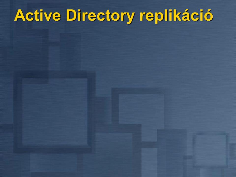 Active Directory replikáció