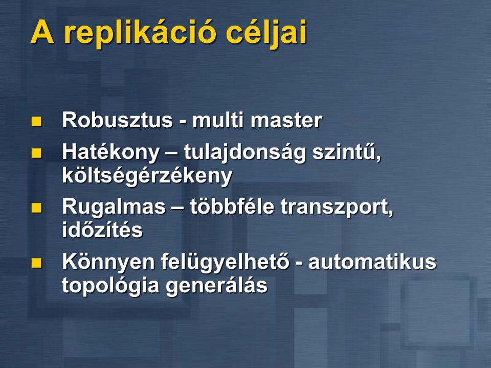 A replikáció céljai Robusztus - multi master Robusztus - multi master Hatékony – tulajdonság szintű, költségérzékeny Hatékony – tulajdonság szintű, kö