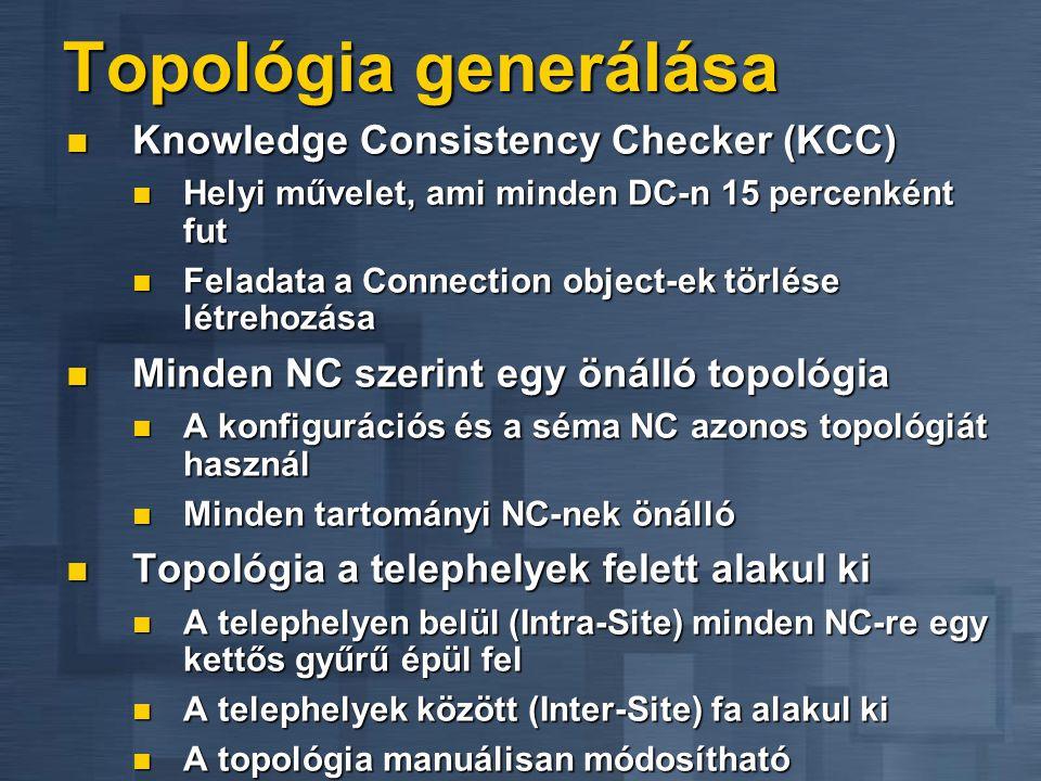 Topológia generálása Knowledge Consistency Checker (KCC) Knowledge Consistency Checker (KCC) Helyi művelet, ami minden DC-n 15 percenként fut Helyi mű