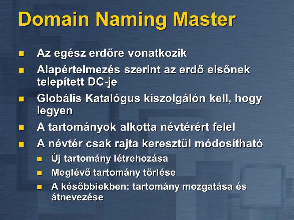Domain Naming Master Az egész erdőre vonatkozik Az egész erdőre vonatkozik Alapértelmezés szerint az erdő elsőnek telepített DC-je Alapértelmezés szer