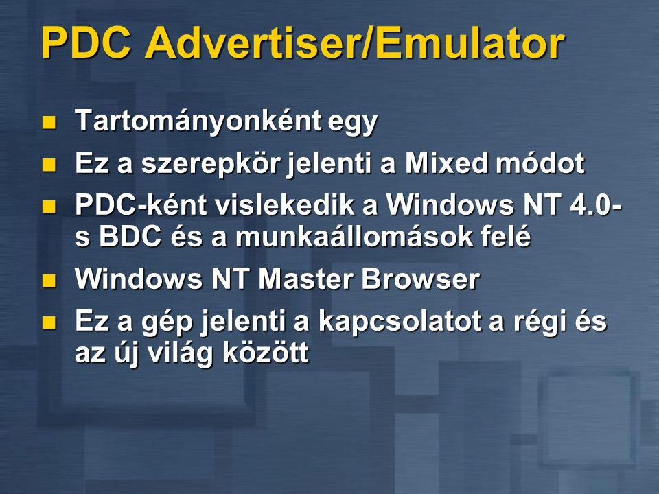 PDC Advertiser/Emulator Tartományonként egy Tartományonként egy Ez a szerepkör jelenti a Mixed módot Ez a szerepkör jelenti a Mixed módot PDC-ként vis