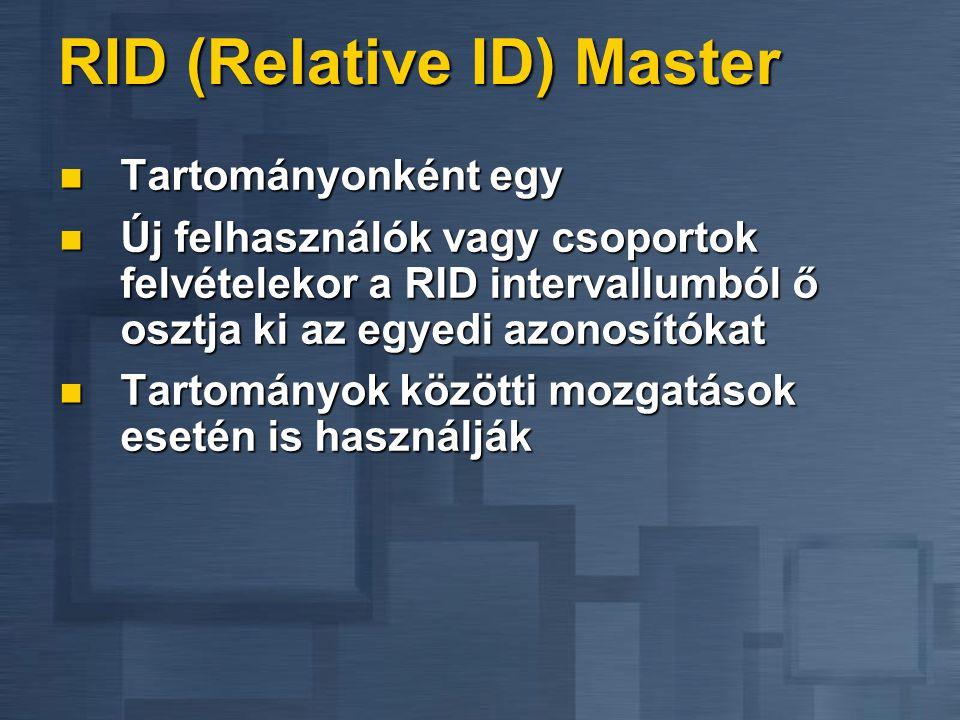 RID (Relative ID) Master Tartományonként egy Tartományonként egy Új felhasználók vagy csoportok felvételekor a RID intervallumból ő osztja ki az egyed