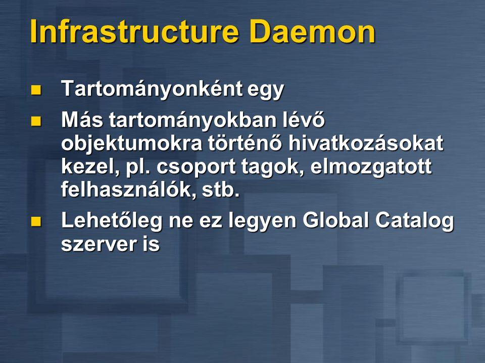 Infrastructure Daemon Tartományonként egy Tartományonként egy Más tartományokban lévő objektumokra történő hivatkozásokat kezel, pl. csoport tagok, el