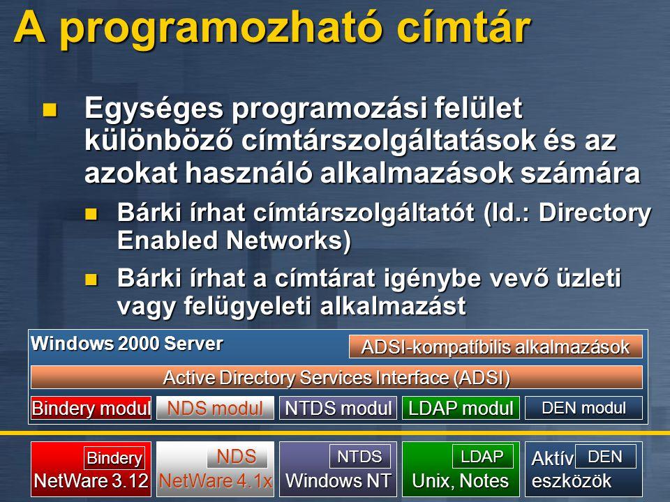 Windows 2000 Server Bindery modul NDS modul NTDS modul LDAP modul Active Directory Services Interface (ADSI) ADSI-kompatíbilis alkalmazások DEN modul