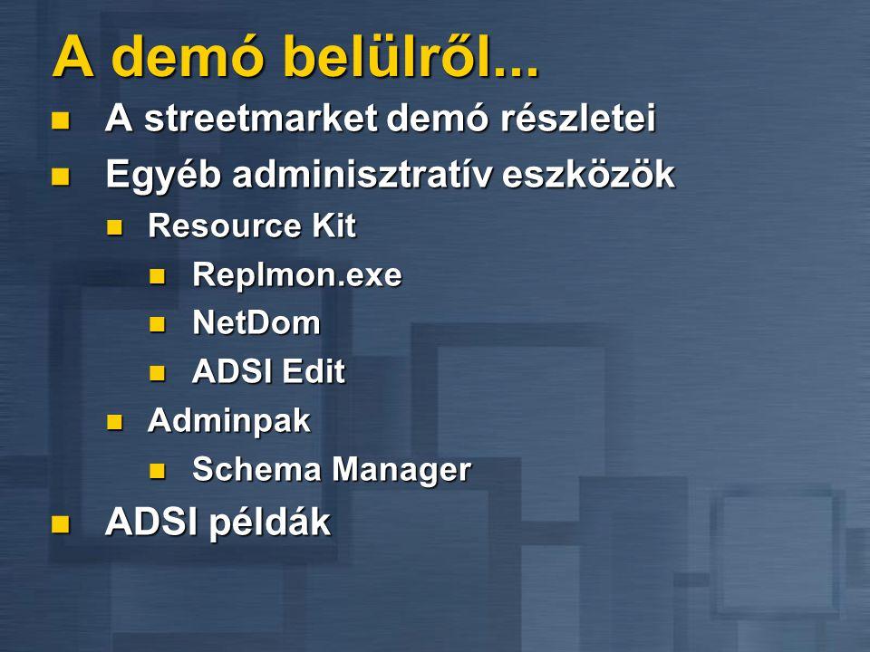 A demó belülről... A streetmarket demó részletei A streetmarket demó részletei Egyéb adminisztratív eszközök Egyéb adminisztratív eszközök Resource Ki