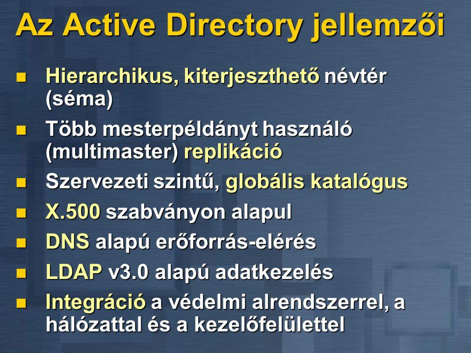 Az Active Directory jellemzői Hierarchikus, kiterjeszthető névtér (séma) Hierarchikus, kiterjeszthető névtér (séma) Több mesterpéldányt használó (mult