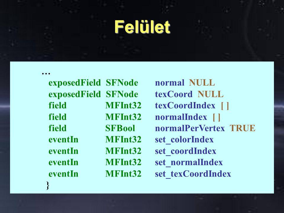 Felület exposedField SFNodenormal NULL exposedField SFNodetexCoord NULL field MFInt32texCoordIndex [ ] field MFInt32normalIndex [ ] field SFBoolnormal
