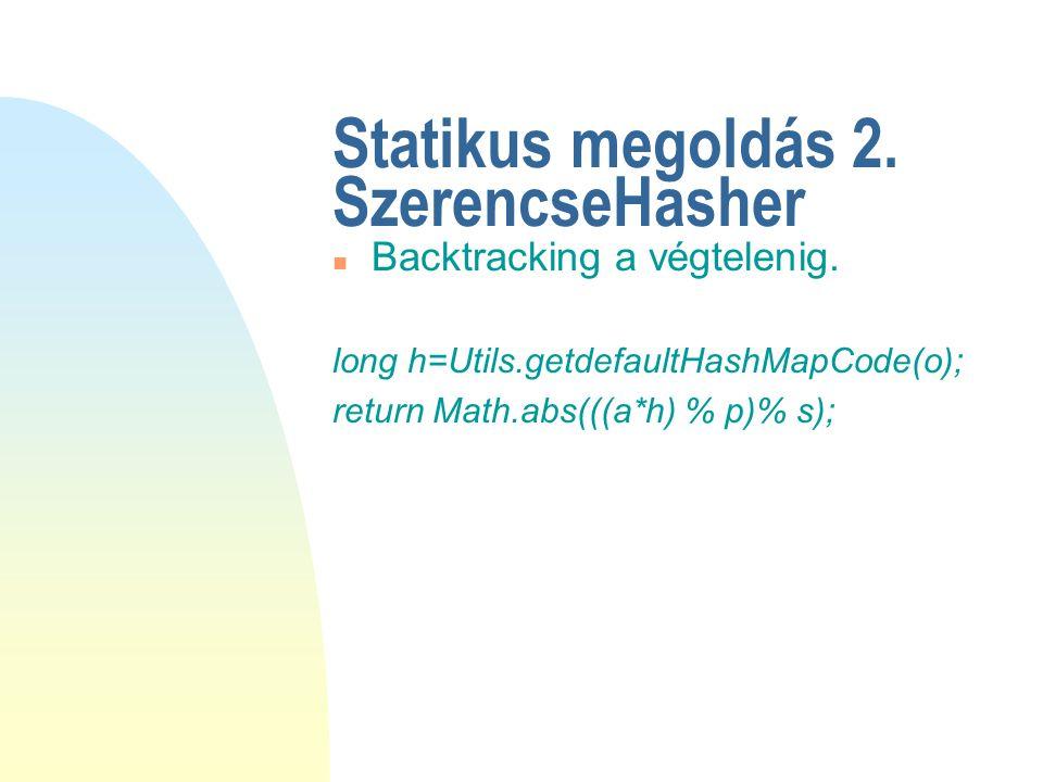 Statikus megoldás 2. SzerencseHasher n Backtracking a végtelenig.