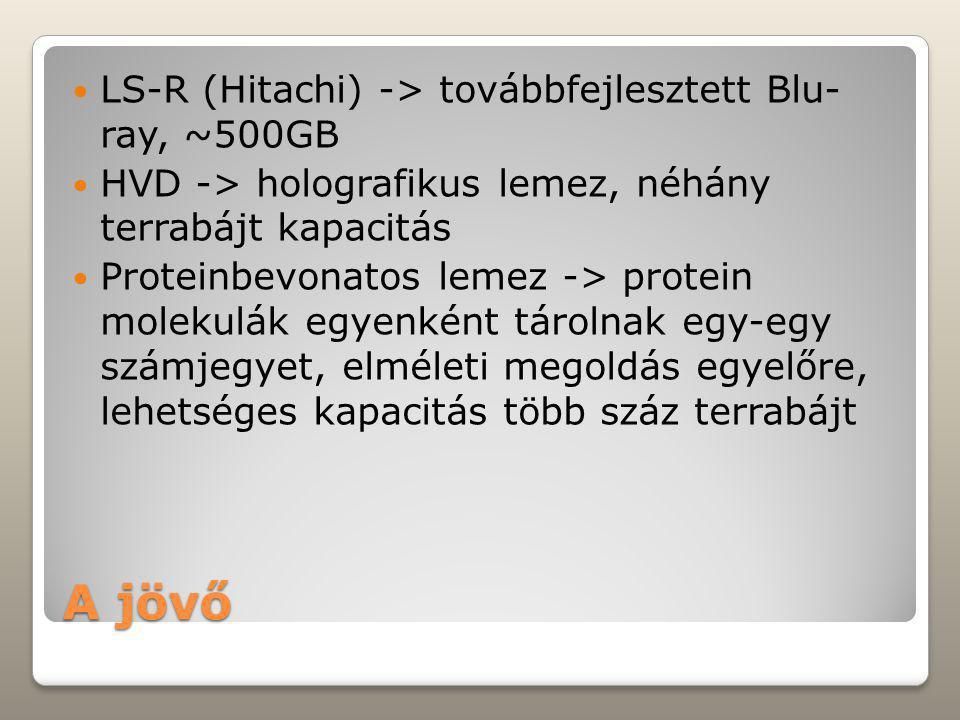 A jövő LS-R (Hitachi) -> továbbfejlesztett Blu- ray, ~500GB HVD -> holografikus lemez, néhány terrabájt kapacitás Proteinbevonatos lemez -> protein molekulák egyenként tárolnak egy-egy számjegyet, elméleti megoldás egyelőre, lehetséges kapacitás több száz terrabájt
