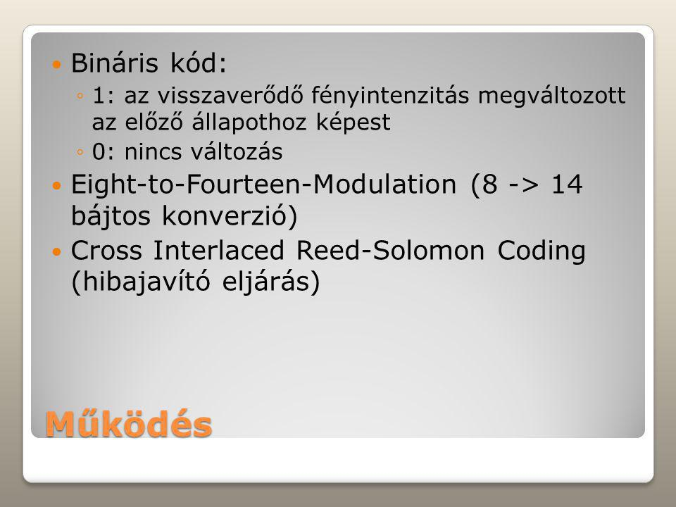 Működés Bináris kód: ◦1: az visszaverődő fényintenzitás megváltozott az előző állapothoz képest ◦0: nincs változás Eight-to-Fourteen-Modulation (8 -> 14 bájtos konverzió) Cross Interlaced Reed-Solomon Coding (hibajavító eljárás)