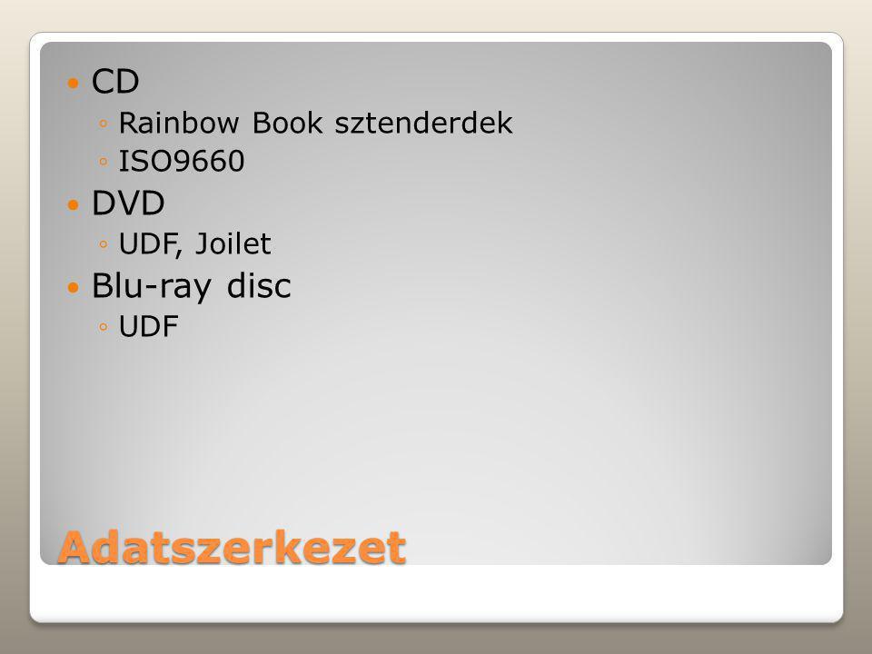 Adatszerkezet CD ◦Rainbow Book sztenderdek ◦ISO9660 DVD ◦UDF, Joilet Blu-ray disc ◦UDF