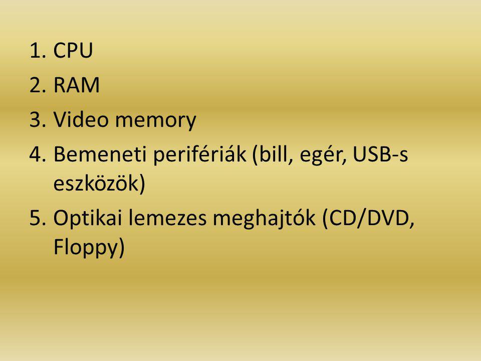 1.CPU 2.RAM 3.Video memory 4.Bemeneti perifériák (bill, egér, USB-s eszközök) 5.Optikai lemezes meghajtók (CD/DVD, Floppy)