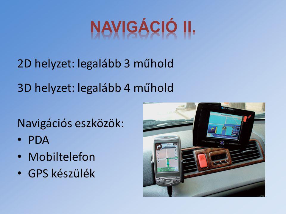 2D helyzet: legalább 3 műhold 3D helyzet: legalább 4 műhold Navigációs eszközök: PDA Mobiltelefon GPS készülék