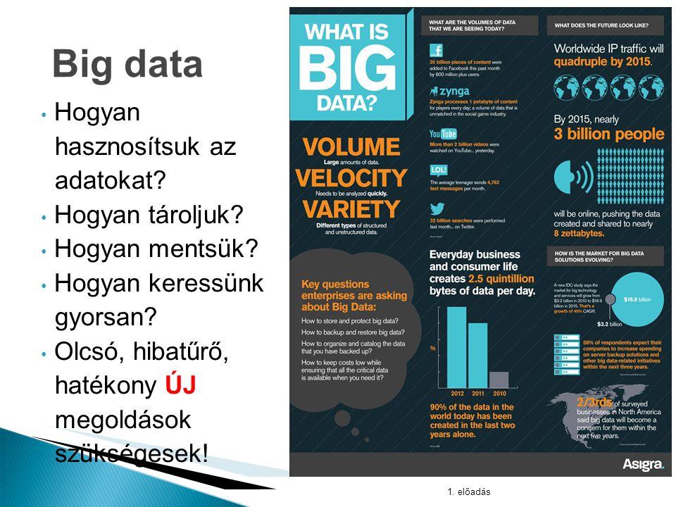 Új technológiák Új szolgáltatások 1. előadás Big data