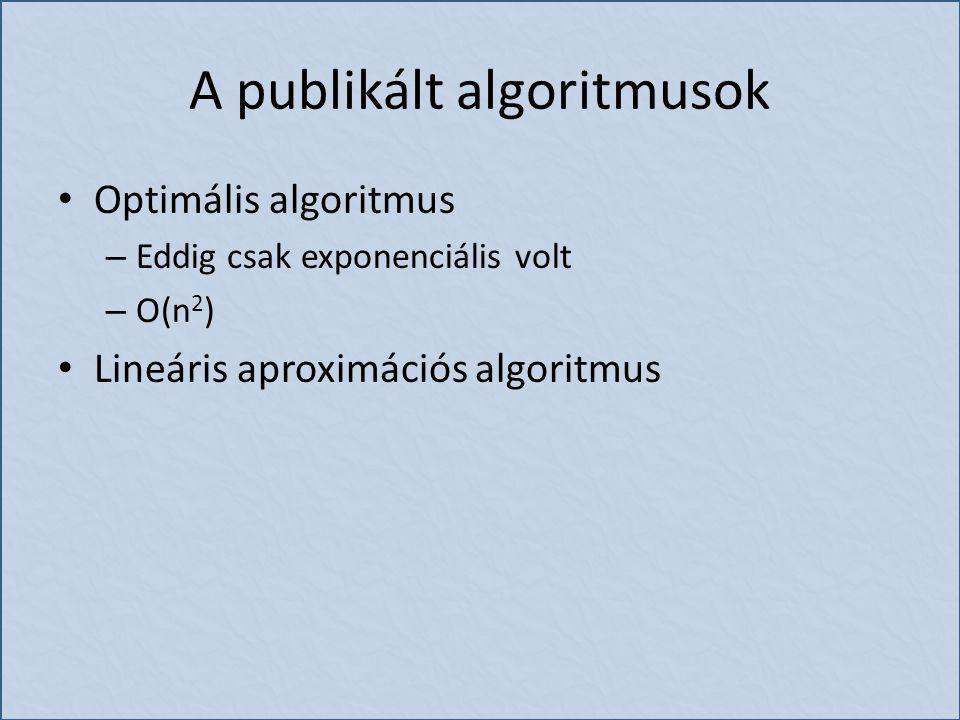 A publikált algoritmusok Optimális algoritmus – Eddig csak exponenciális volt – O(n 2 ) Lineáris aproximációs algoritmus