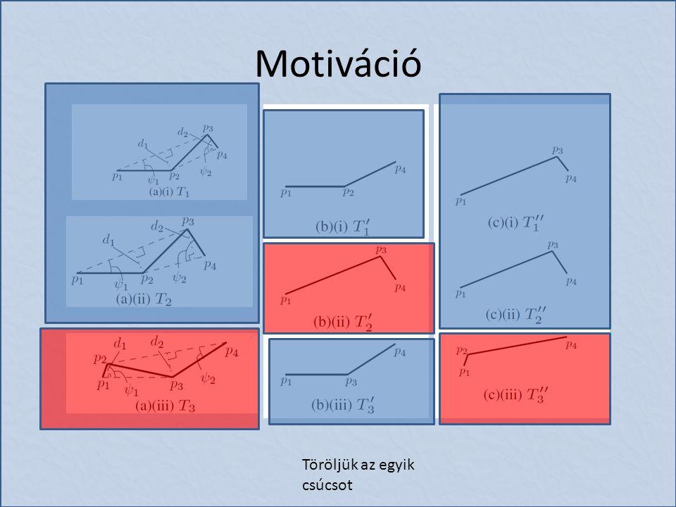 Motiváció Töröljük az egyik csúcsot