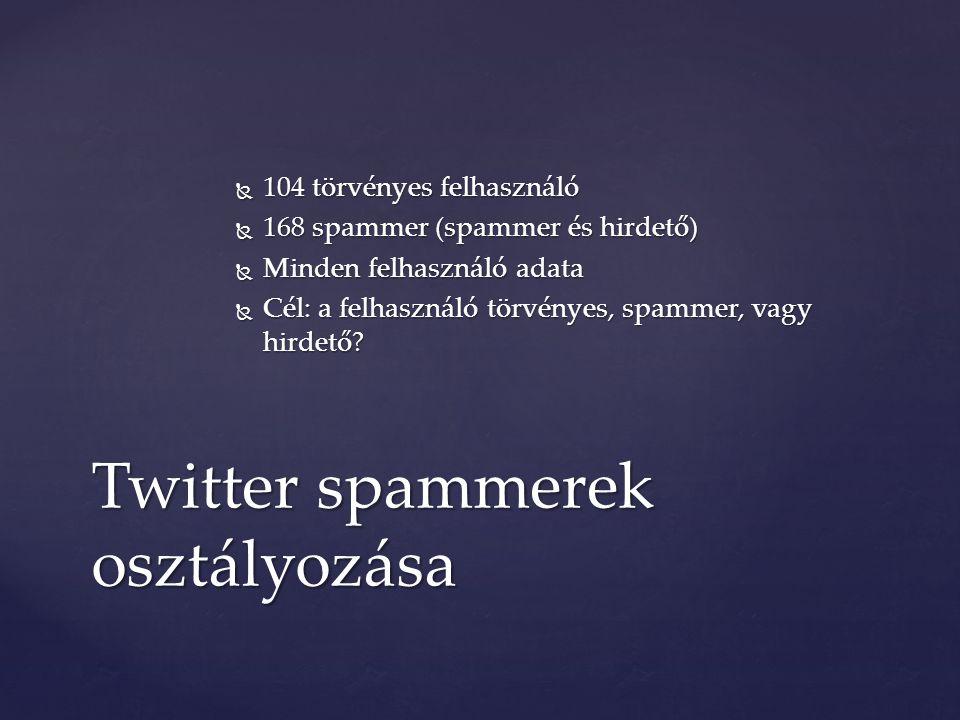  104 törvényes felhasználó  168 spammer (spammer és hirdető)  Minden felhasználó adata  Cél: a felhasználó törvényes, spammer, vagy hirdető? Twitt