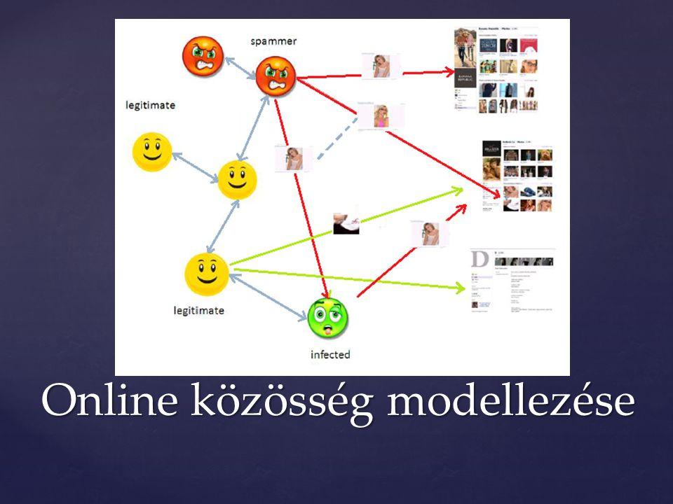 Online közösség modellezése