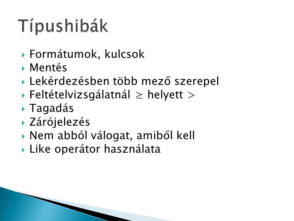  ECDL Vizsgapéldatár ◦ (összes Magyarországon kiadható vizsgafeladatot tartalmazza)  Egyedül is megy sorozat  Cél az ECDL sorozat  ECDL oktatócsomag (Informatikai Írástudás)  Irány az ECDL, a középszintű érettségi.