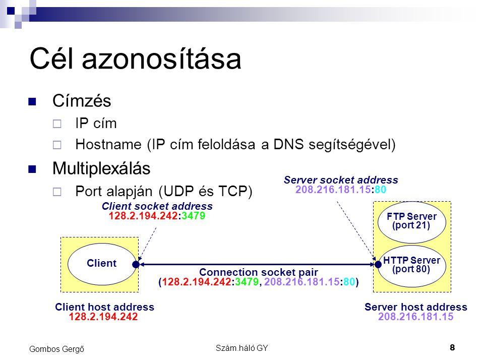 Szám.háló GY8 Gombos Gergő Cél azonosítása Connection socket pair (128.2.194.242:3479, 208.216.181.15:80) HTTP Server (port 80) Client Client socket address 128.2.194.242:3479 Server socket address 208.216.181.15:80 Client host address 128.2.194.242 Server host address 208.216.181.15 FTP Server (port 21) Címzés  IP cím  Hostname (IP cím feloldása a DNS segítségével) Multiplexálás  Port alapján (UDP és TCP)