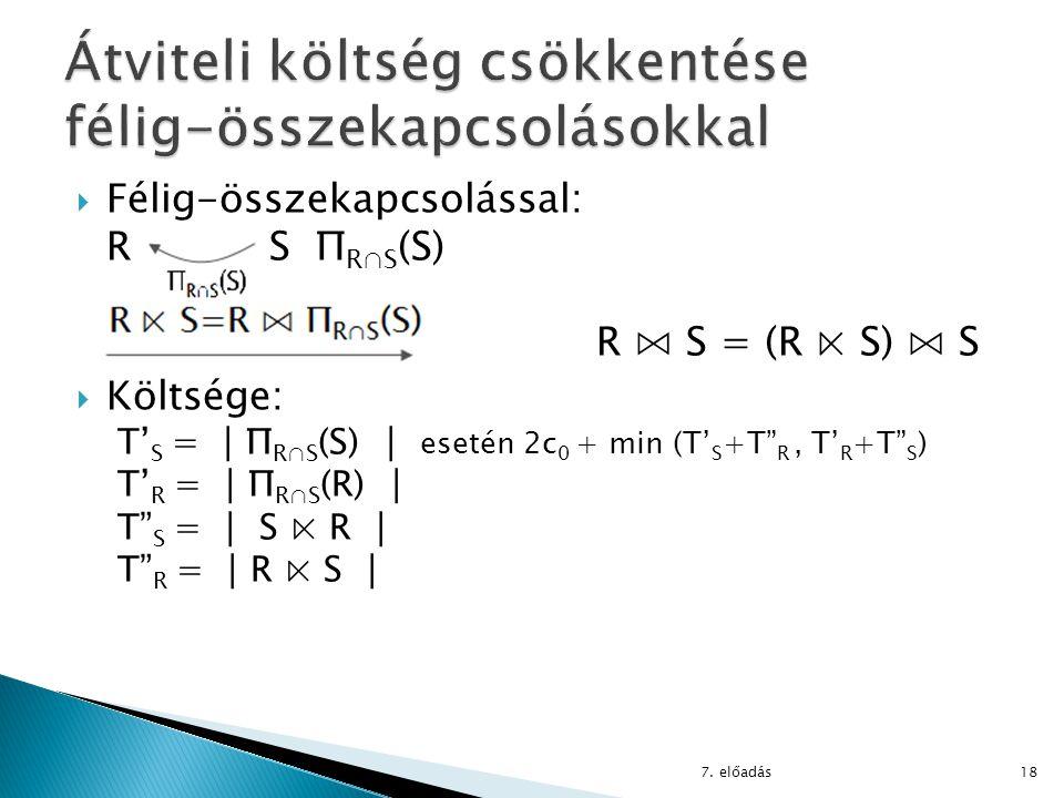 """ Félig-összekapcsolással: R S Π R∩S (S) R ⋈ S = (R ⋉ S) ⋈ S  Költsége: T' S = │Π R∩S (S) │ esetén 2c 0 + min (T' S +T"""" R, T' R +T"""" S ) T' R = │Π R∩S"""