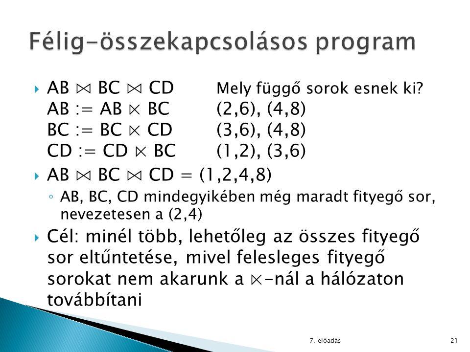  AB ⋈ BC ⋈ CD Mely függő sorok esnek ki? AB := AB ⋉ BC(2,6), (4,8) BC := BC ⋉ CD(3,6), (4,8) CD := CD ⋉ BC(1,2), (3,6)  AB ⋈ BC ⋈ CD = (1,2,4,8) ◦ A
