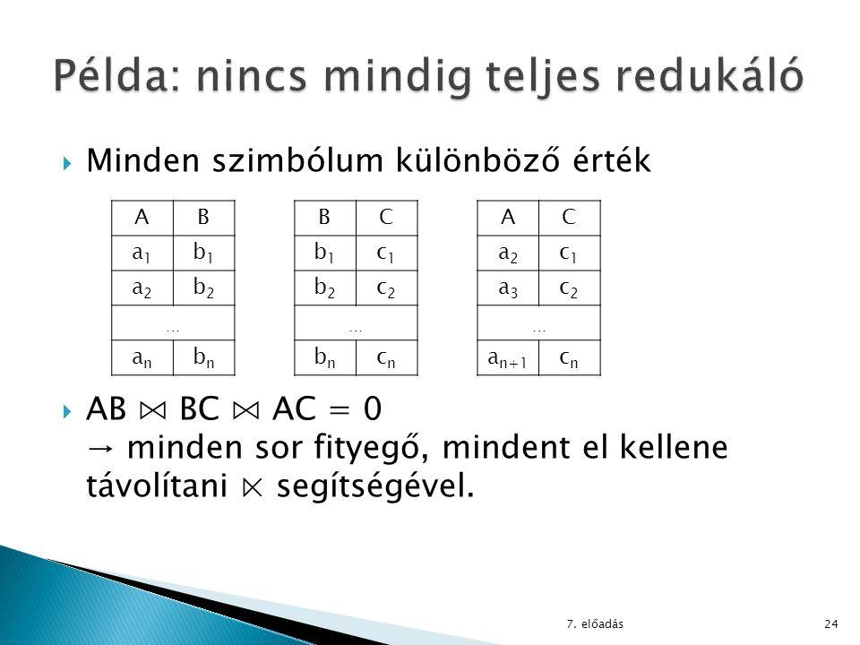 7. előadás24  Minden szimbólum különböző érték  AB ⋈ BC ⋈ AC = 0 → minden sor fityegő, mindent el kellene távolítani ⋉ segítségével. AB a1a1 b1b1 a2