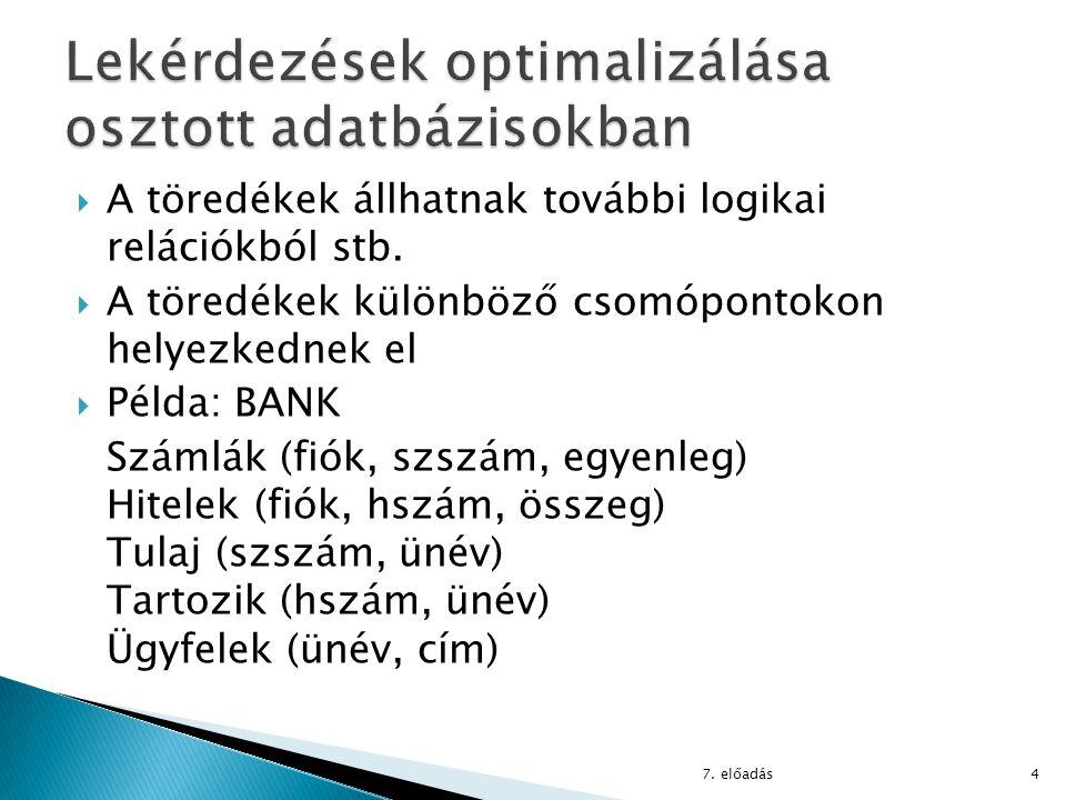 A töredékek állhatnak további logikai relációkból stb.  A töredékek különböző csomópontokon helyezkednek el  Példa: BANK Számlák (fiók, szszám, eg