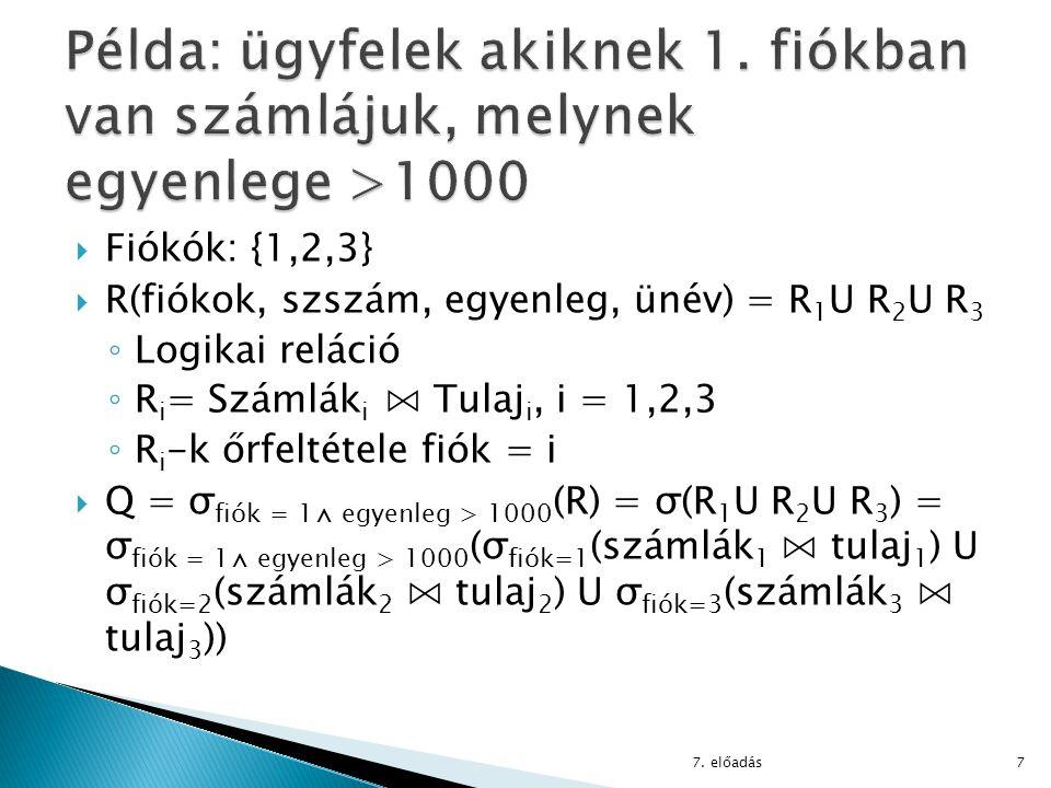  Fiókók: {1,2,3}  R(fiókok, szszám, egyenleg, ünév) = R 1 U R 2 U R 3 ◦ Logikai reláció ◦ R i = Számlák i ⋈ Tulaj i, i = 1,2,3 ◦ R i -k őrfeltétele