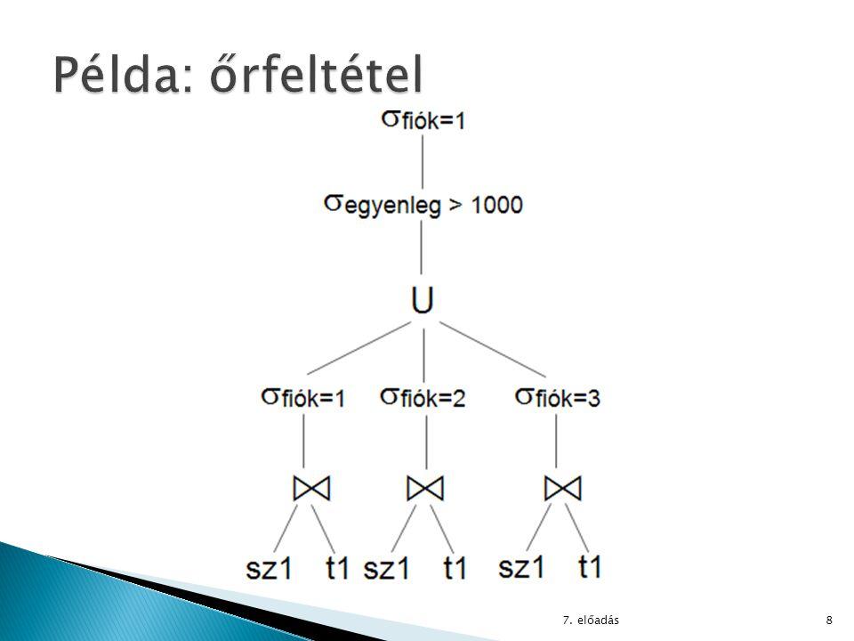  Tétel: R 1 ⋈ … ⋈ R k – nak ∃ teljes redukáló ⋉-programja ⇔ ha a hipergráfja aciklikus.