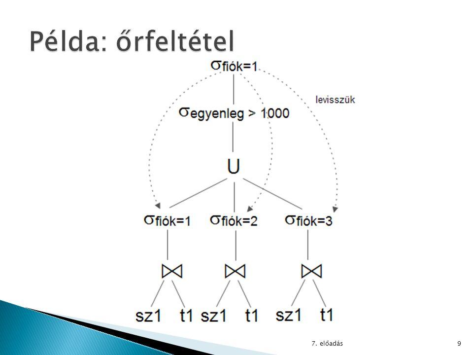 σ fiók = 1⋀ fiók = 2 → ellentmondás → U-ból 1 művelet: U-t eltávolítjuk → σ egyenleg > 1000 -t levisszük → őrfeltétellel triviálisan teljesül, elhagyjuk  Marad: → Egy csomópontban értékelhető 7.