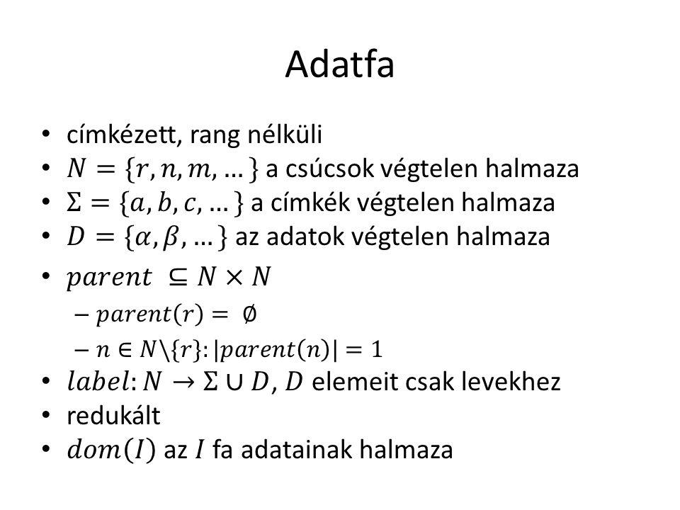 Adatfa