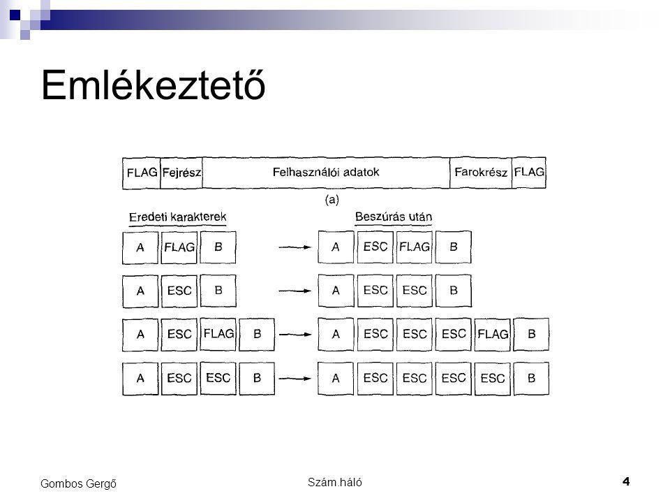 Szám.háló5 Gombos Gergő Házi feladat megbeszélése Tekintsünk az adatkapcsolati rétegben egy byte alapú protokollt, melyben a frame-ek egy flag bytetal kezdődnek és végződnek és byte beszúrást használ.