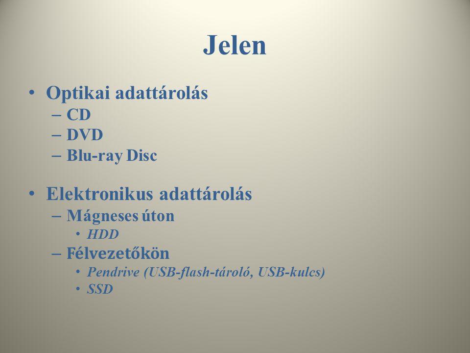 Jelen Optikai adattárolás – CD – DVD – Blu-ray Disc Elektronikus adattárolás – Mágneses úton HDD – Félvezetőkön Pendrive (USB-flash-tároló, USB-kulcs) SSD