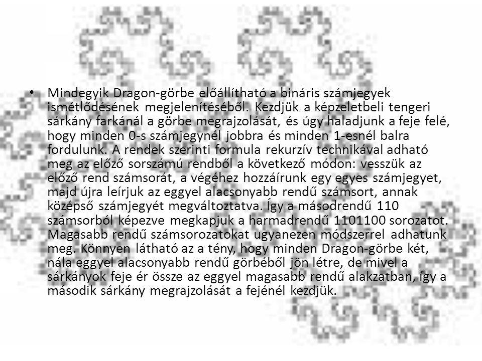 Mindegyik Dragon-görbe előállítható a bináris számjegyek ismétlődésének megjelenítéséből. Kezdjük a képzeletbeli tengeri sárkány farkánál a görbe megr