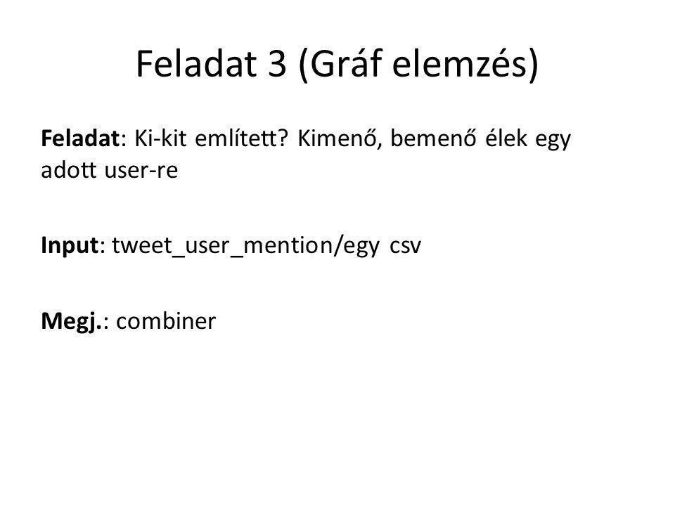Feladat 3 (Gráf elemzés) Feladat: Ki-kit említett.