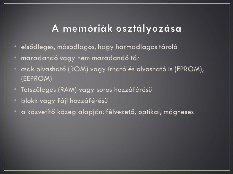 ROM (csak olvasható memória): Gyártó által beégetett adatot tartalmaz, amely nem módosítható.