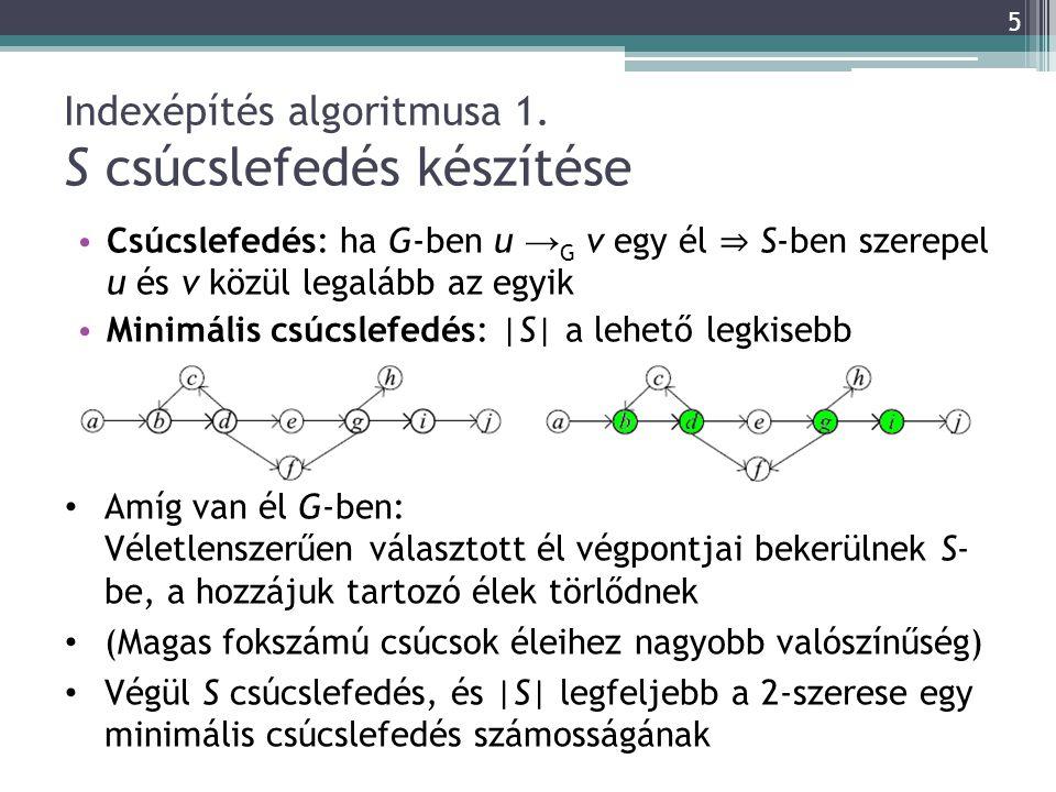 Indexépítés algoritmusa 1. S csúcslefedés készítése Csúcslefedés: ha G-ben u → G v egy él ⇒ S-ben szerepel u és v közül legalább az egyik Minimális cs